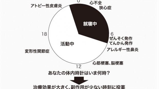 記事クラス平松さんWEB教材